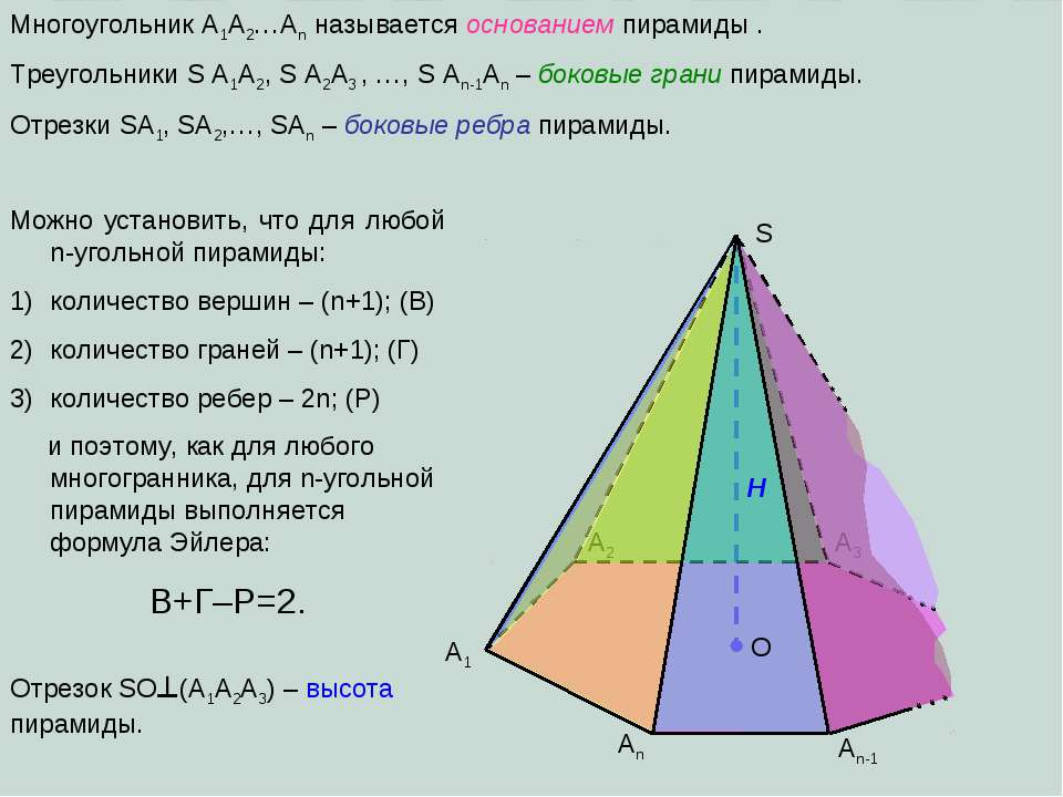 A1 A2 A3 An An-1 S Многоугольник A1A2…An называется основанием пирамиды . Тре...