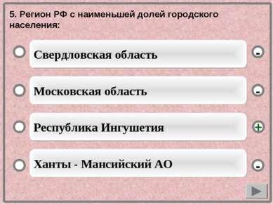 5. Регион РФ с наименьшей долей городского населения: Свердловская область Мо...