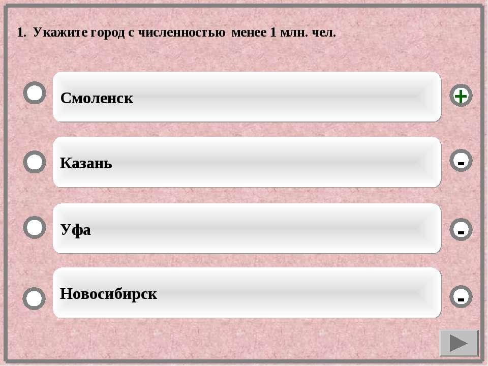 1. Укажите город с численностью менее 1 млн. чел. Смоленск Казань Уфа Новосиб...