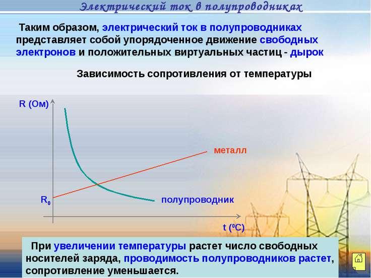 Таким образом, электрический ток в полупроводниках представляет собой упорядо...