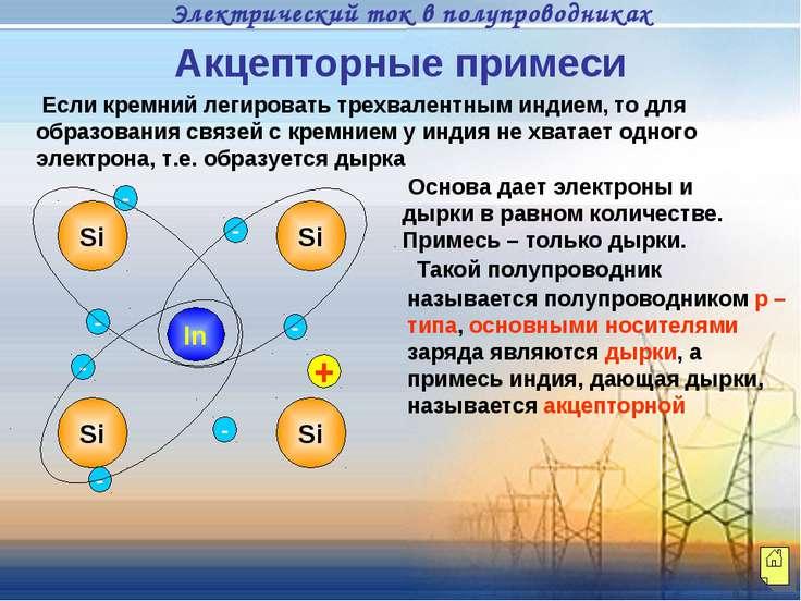 Акцепторные примеси Такой полупроводник называется полупроводником p – типа, ...