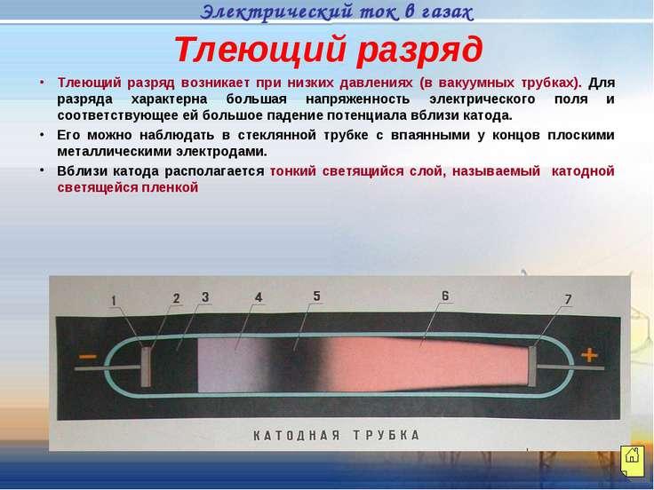 Тлеющий разряд Тлеющий разряд возникает при низких давлениях (в вакуумных тру...