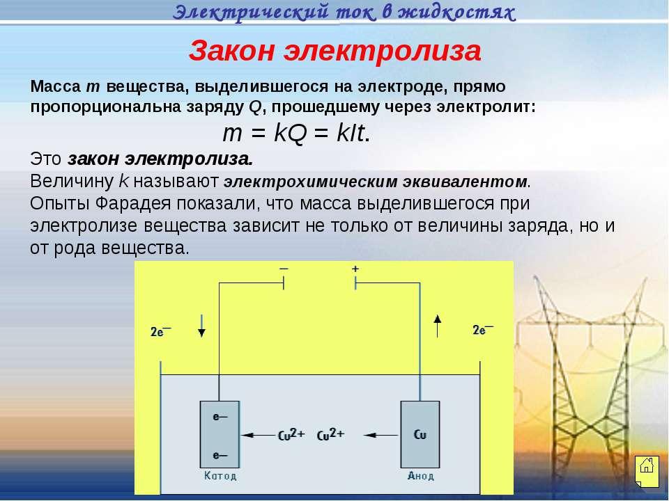 Закон электролиза Масса m вещества, выделившегося на электроде, прямо пропорц...