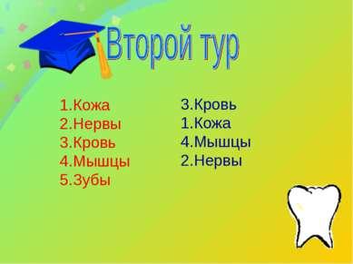 Кожа Нервы Кровь Мышцы Зубы 3.Кровь 1.Кожа 4.Мышцы 2.Нервы