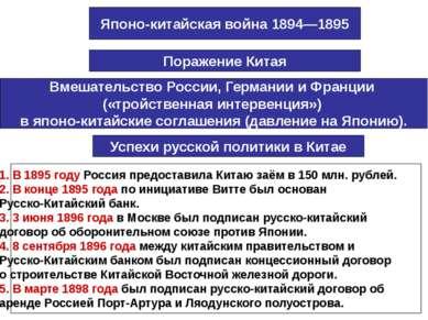 Японо-китайская война 1894—1895 Поражение Китая Вмешательство России, Германи...
