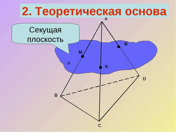 Секущая плоскость А В С D M N K α 2. Теоретическая основа