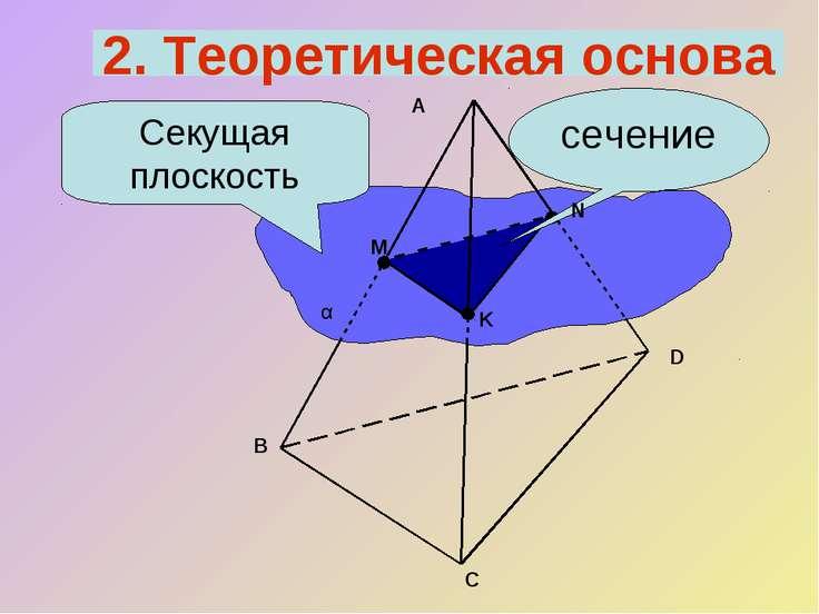Секущая плоскость сечение A B C D M N K α 2. Теоретическая основа
