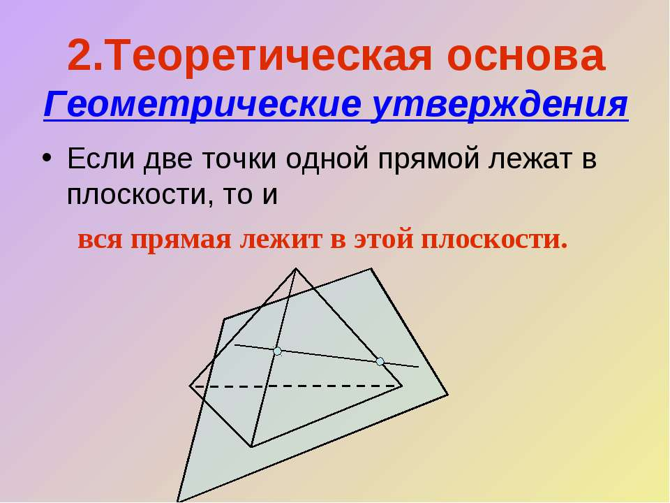 2.Теоретическая основа Геометрические утверждения Если две точки одной прямой...