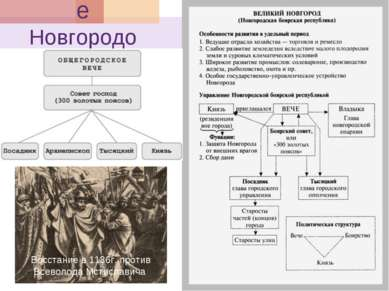 Управление Новгородом Восстание в 1136г. против Всеволода Мстиславича