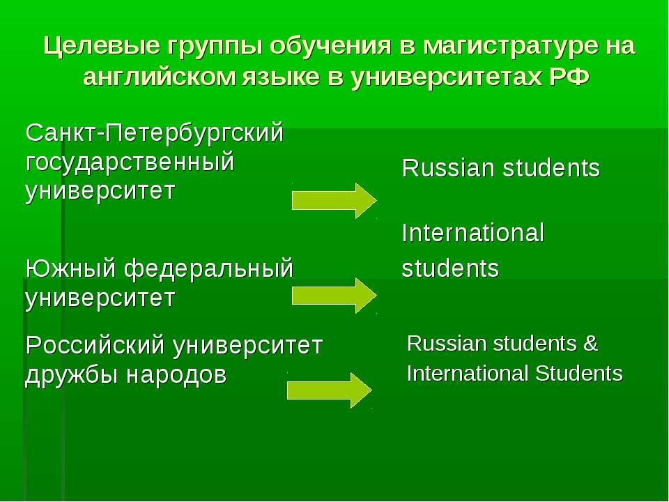 Целевые группы обучения в магистратуре на английском языке в университетах РФ...