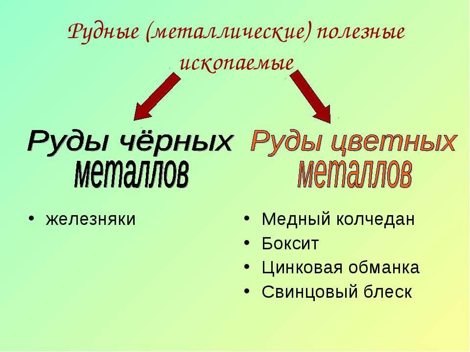 Рудные (металлические) полезные ископаемые железняки Медный колчедан Боксит Ц...