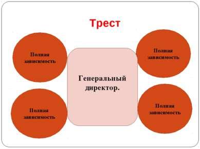 Трест Полная зависимость Полная зависимость Полная зависимость Полная зависим...