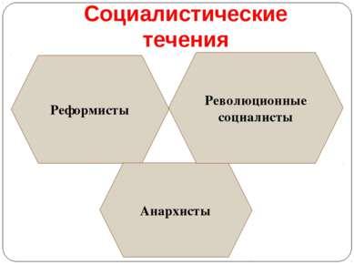 Социалистические течения Реформисты Анархисты Революционные социалисты