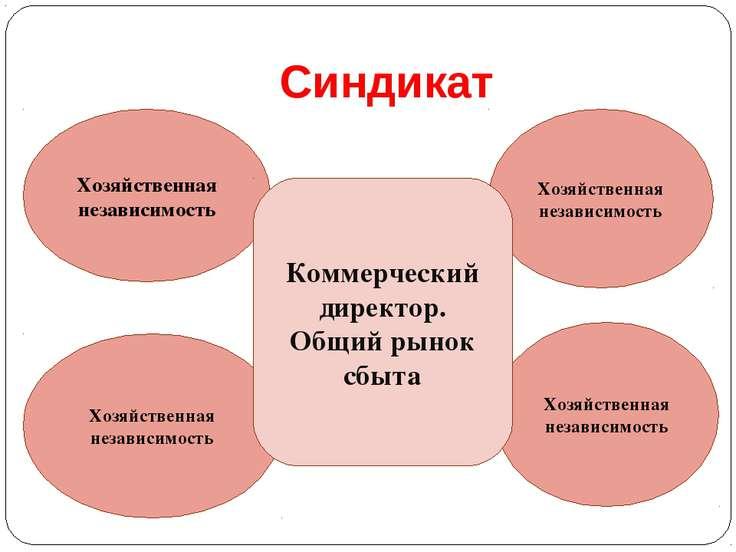 Синдикат Хозяйственная независимость Хозяйственная независимость Хозяйственна...