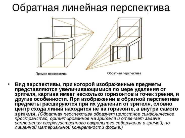 Обратная линейная перспектива Вид перспективы, при которой изображенные предм...