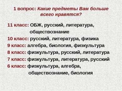 1 вопрос: Какие предметы Вам больше всего нравятся? 11 класс: ОБЖ, русский, л...