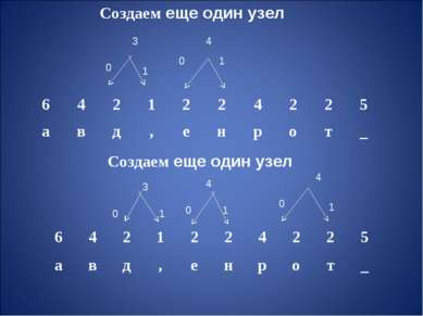Создаем еще один узел 1 1 4 0 4 0 0 1 3 0 0 1 1 4 Создаем еще один узел 3 6 4...