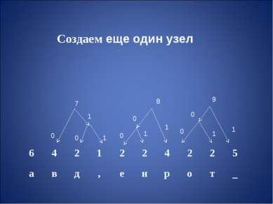 Создаем еще один узел 1 1 1 1 0 0 0 0 0 0 1 7 1 8 9 6 4 2 1 2 2 4 2 2 5 а в д...
