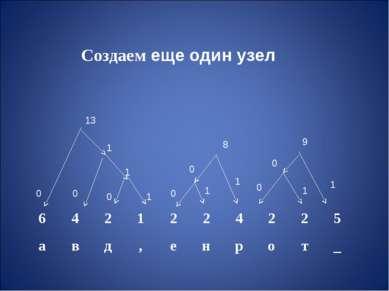 Создаем еще один узел 1 1 1 1 0 0 0 0 0 0 0 1 1 1 13 8 9 6 4 2 1 2 2 4 2 2 5 ...