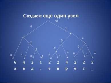 Создаем еще один узел 30 0 1 1 1 1 1 1 0 0 0 0 0 0 0 0 1 1 1 6 4 2 1 2 2 4 2 ...