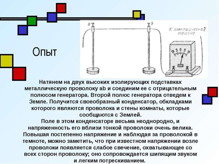 Опыт Натянем на двух высоких изолирующих подставках металлическую проволоку a...