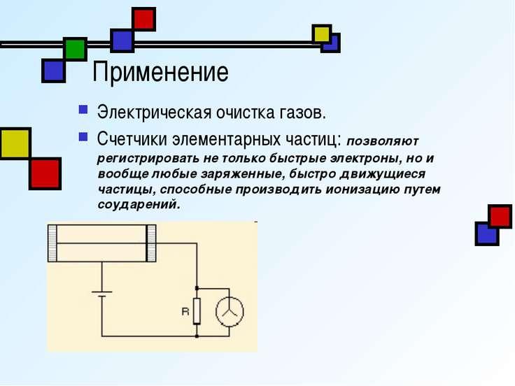 Применение Электрическая очистка газов. Счетчики элементарных частиц: позволя...