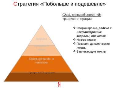 Стратегия «Побольше и подешевле» СМИ, доски объявлений: трафикогенерация Свер...