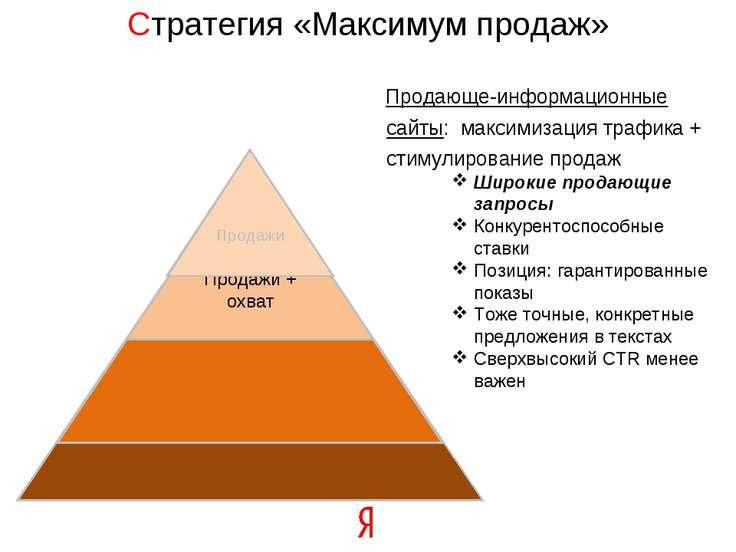 Стратегия «Максимум продаж» Продающе-информационные сайты: максимизация трафи...