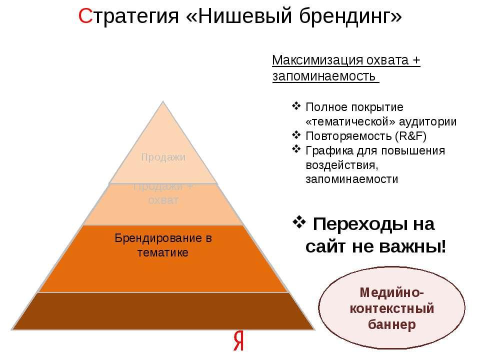 Стратегия «Нишевый брендинг» Максимизация охвата + запоминаемость Полное покр...