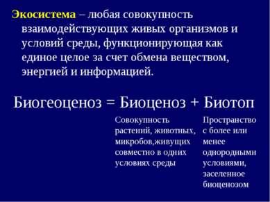Биогеоценоз = Биоценоз + Биотоп Экосистема – любая совокупность взаимодейству...