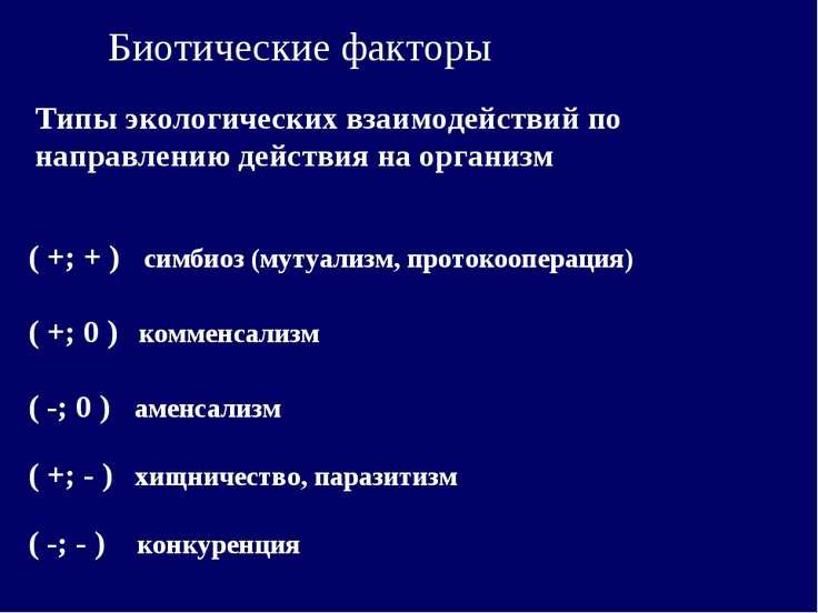 Биотические факторы Типы экологических взаимодействий по направлению действия...
