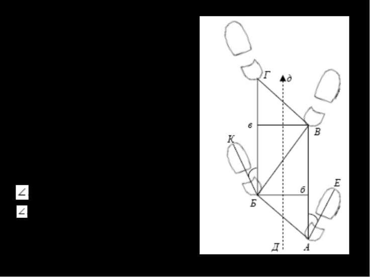 Основные параметры дорожки следов: Дд – направление движения; АБВГ – линия дв...