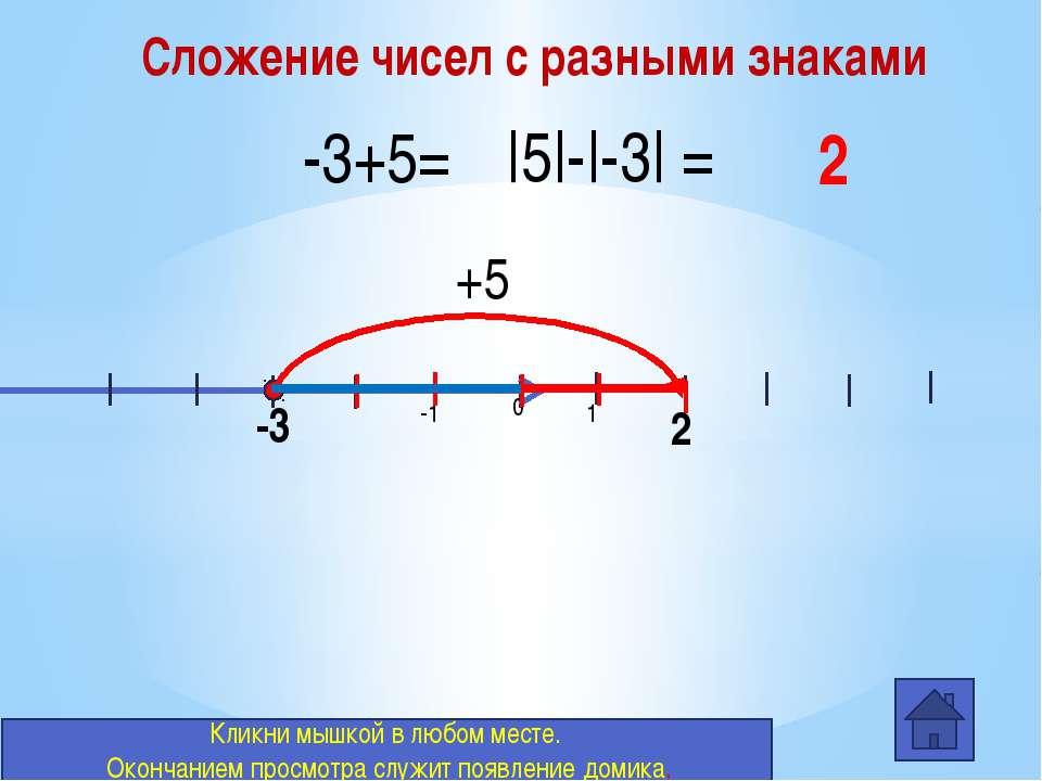 Молодец! Закрепление –3,9 + (-3,7) Подумай! -0,2 Подумай! 0,2 -7,6