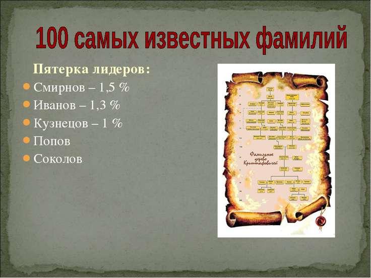 Пятерка лидеров: Смирнов – 1,5 % Иванов – 1,3 % Кузнецов – 1 % Попов Соколов
