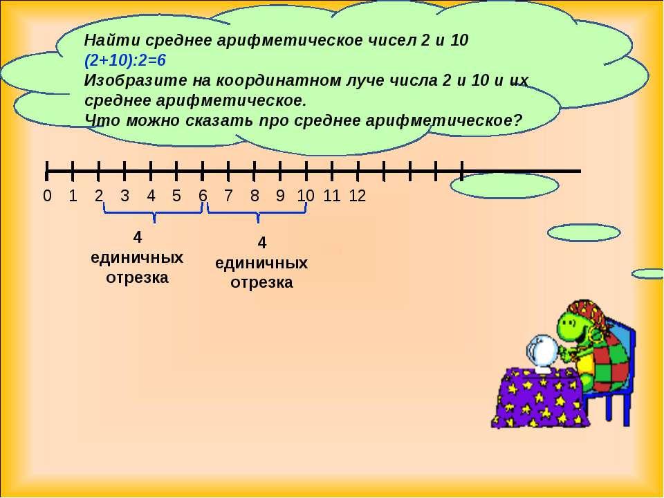 Найти среднее арифметическое чисел 2 и 10 (2+10):2=6 Изобразите на координатн...