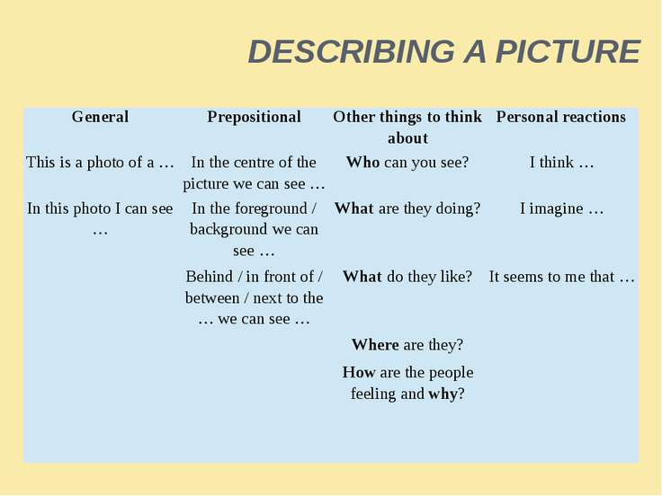 DESCRIBING A PICTURE General Prepositional Other things to think about Person...