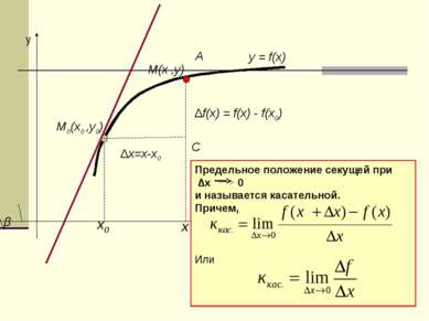 y С ∆х=х-х0 ∆f(x) = f(x) - f(x0) Предельное положение секущей при ∆х 0 и назы...