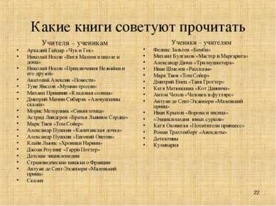 * Какие книги советуют прочитать Учителя – ученикам Аркадий Гайдар «Чук и Гек...