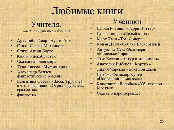 * Любимые книги Учителя, когда они учились в 4 классе Аркадий Гайдар «Чук и Г...