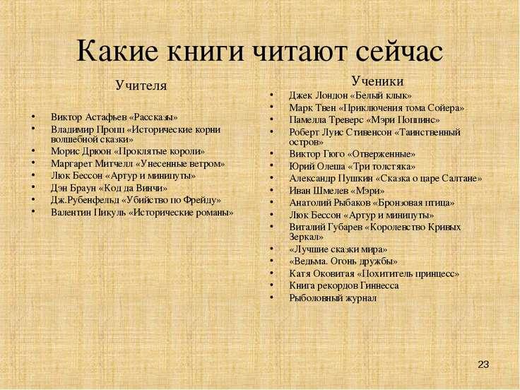 * Какие книги читают сейчас Учителя Виктор Астафьев «Рассказы» Владимир Пропп...