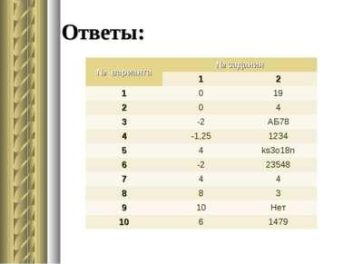 Ответы: № варианта № задания 1 2 1 0 19 2 0 4 3 -2 АБ78 4 -1,25 1234 5 4 ks3o...
