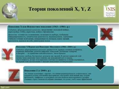 Теория поколений X, Y, Z