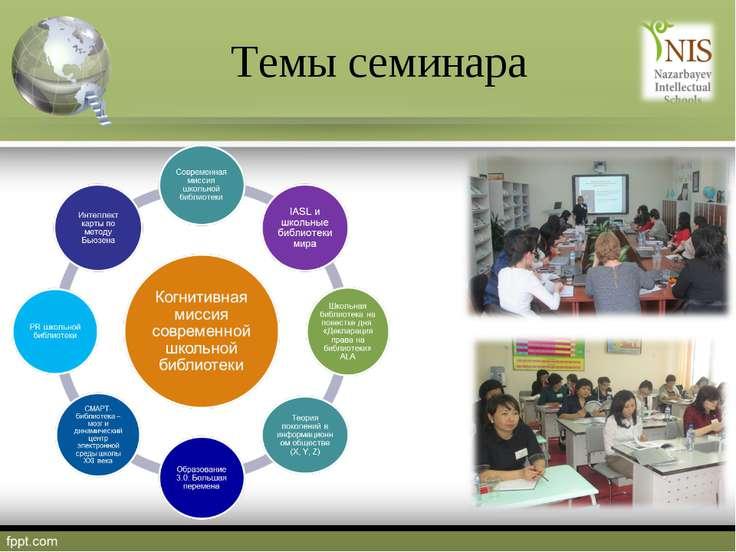Темы семинара