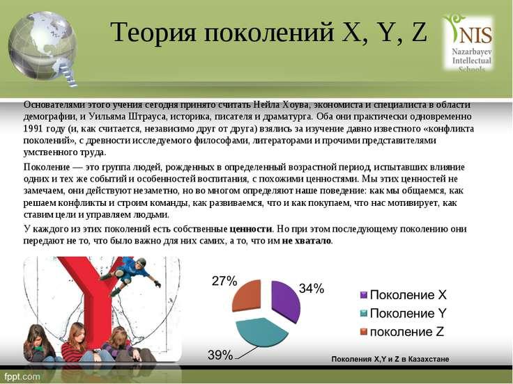 Теория поколений X, Y, Z Основателями этого учения сегодня принято считать Не...