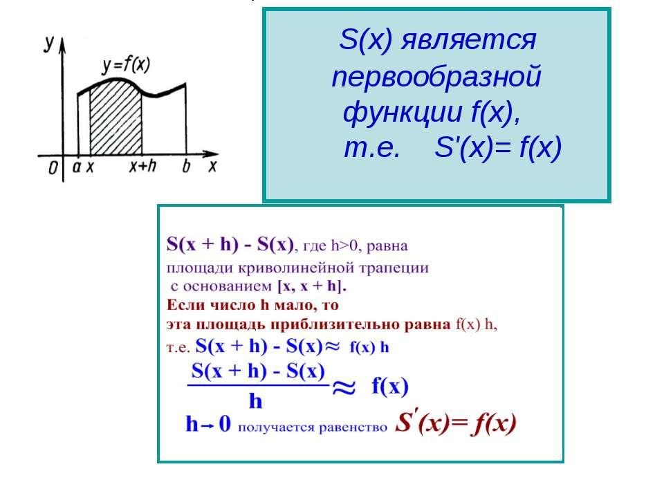 S(х) является первообразной функции f(x), т.е. S'(х)= f(x)