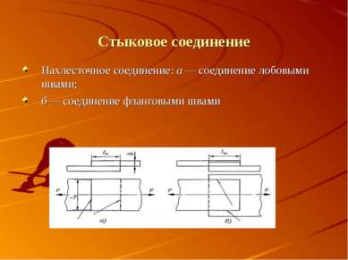 Стыковое соединение Нахлесточное соединение: а — соединение лобовыми швами; б...