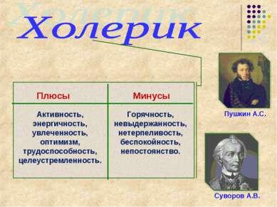 Пушкин А.С. Суворов А.В. Плюсы Минусы Активность, энергичность, увлеченность,...