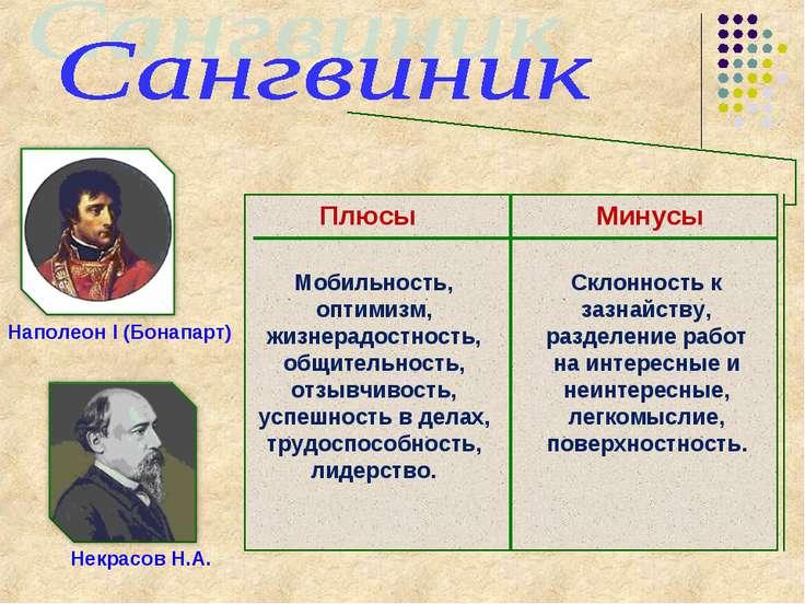 Наполеон I (Бонапарт) Некрасов Н.А. Плюсы Минусы Мобильность, оптимизм, жизне...