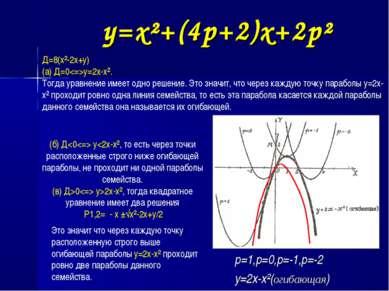 y=x²+(4p+2)x+2p² p=1,p=0,p=-1,p=-2 y=2x-x²(огибающая) (б) Д2х-х², тогда квадр...