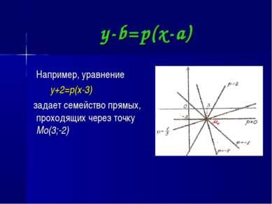y-b=p(x-a) Например, уравнение y+2=p(x-3) задает семейство прямых, проходящих...
